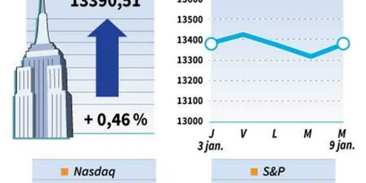 Le Dow Jones gagne 0,46%, le Nasdaq prend 0,45%