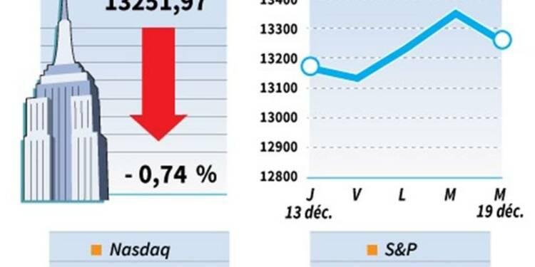 Le Dow Jones perd 0,74%, le Nasdaq cède 0,33%