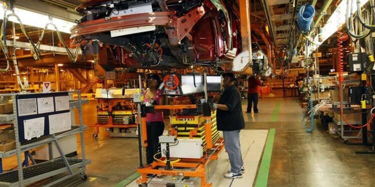 Hausse de 1,1% de la production industrielle américaine