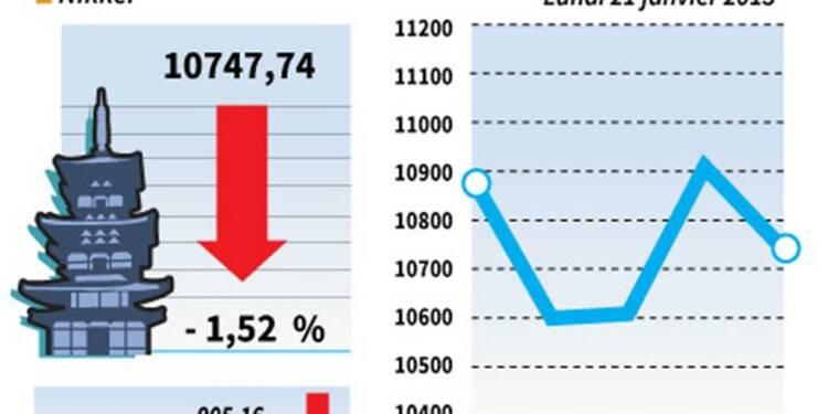 La Bourse de Tokyo finit en baisse de 1,52%