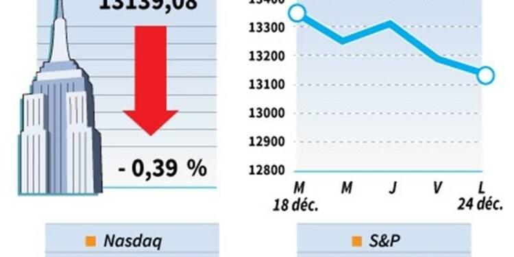 Wall Street finit en baisse la séance de veille de Noël