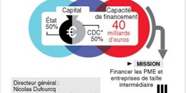 Feu vert du Parlement à la Banque publique d'investissement