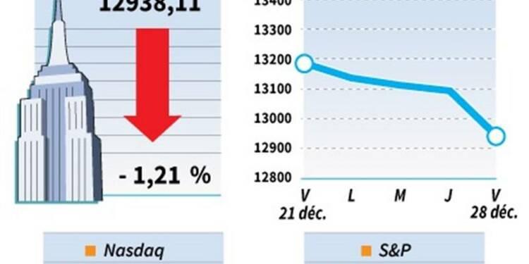 Wall Street signe une cinquième baisse consécutive