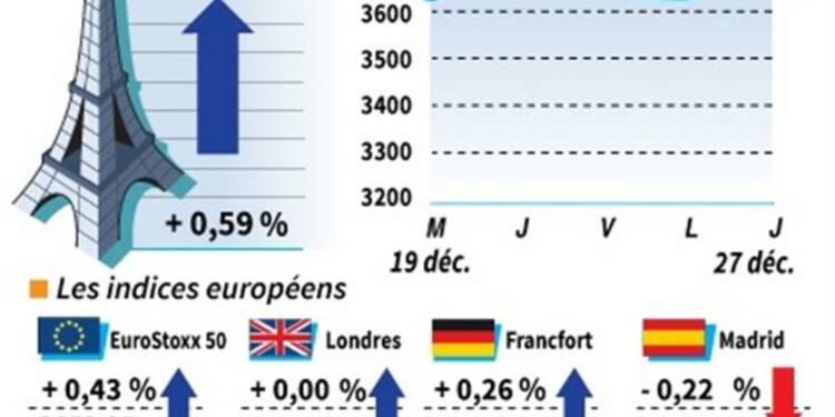 Clôture en ordre dispersé des marchés européens, Paris en hausse