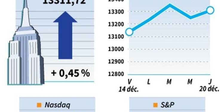 Le Dow Jones gagne 0,46% sur les marchés américains