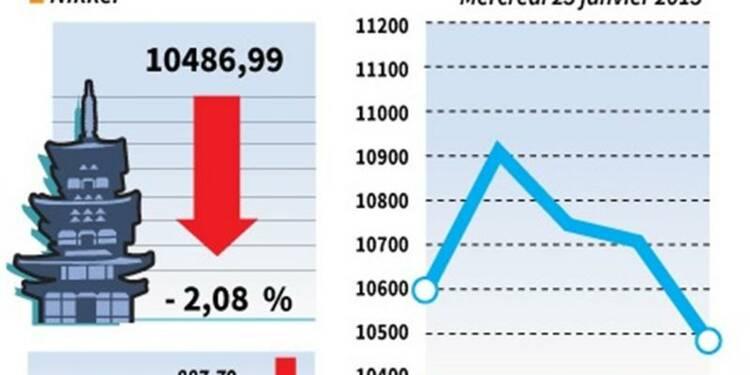 La Bourse de Tokyo finit en baisse de 2,08%