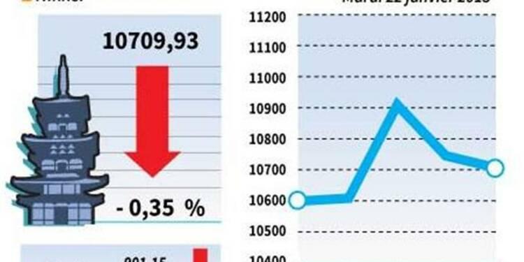 La Bourse de Tokyo finit en baisse de 0,35%