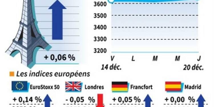 Les Bourses européennes finissent sur une note stable