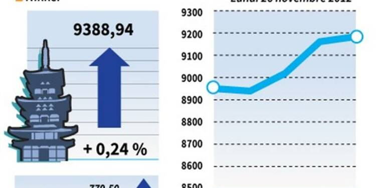 La Bourse de Tokyo finit en hausse de 0,24%