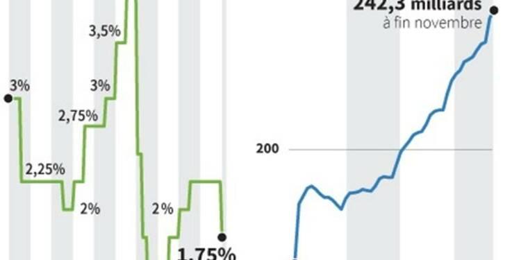 Le taux du livret A passera à 1,75% au 1er février, confirme Moscovici