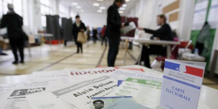 Résultats des élections avant 20h00 : la Commission des sondages montre les dents
