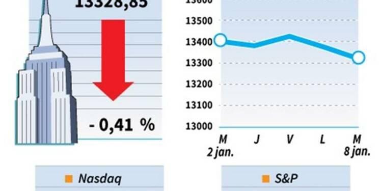 Le Dow Jones perd 0,42%, le Nasdaq cède 0,22%