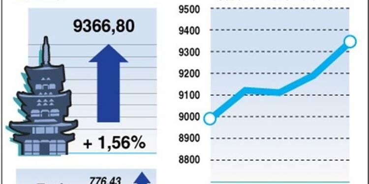 La Bourse de Tokyo finit en hausse de 1,56%