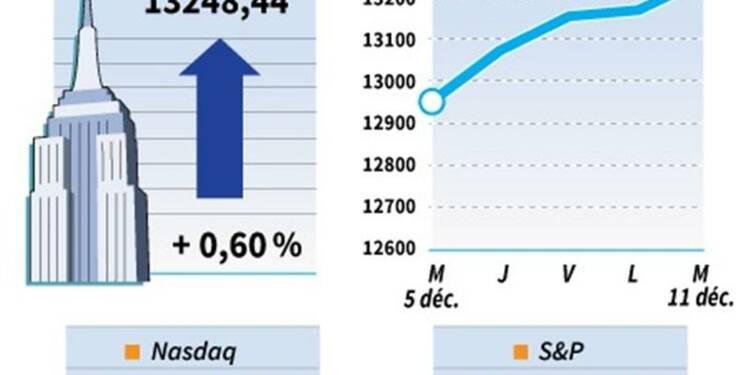 Wall Street finit en hausse grâce aux valeurs technologiques