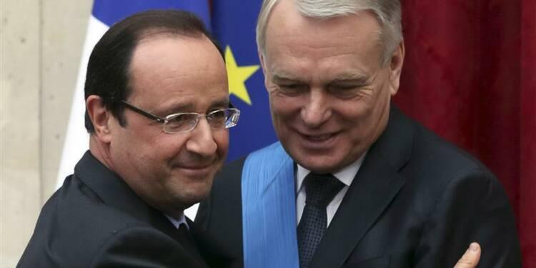 La cote de popularité de Hollande à 40%, Ayrault à 37%