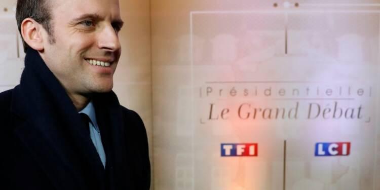Macron largement en tête des pronostics de victoire, selon un sondage