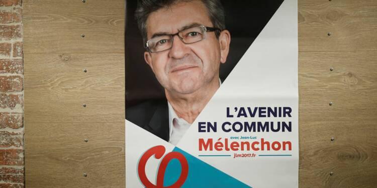 Mélenchon talonne Fillon pour la troisième place, selon un sondage Odoxa