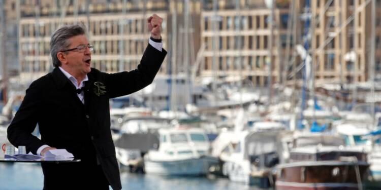 Mélenchon gagne six points et passe devant Fillon, selon un sondage