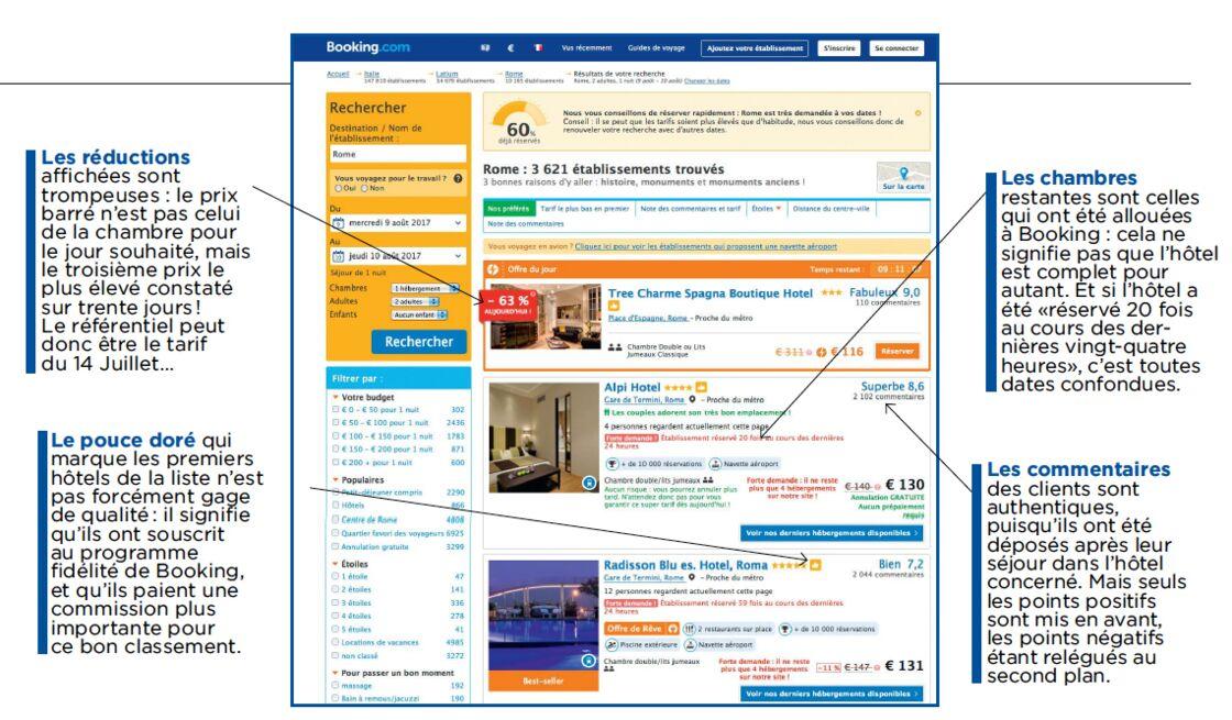 Booking Comment Le Geant Du Voyage Fait Sa Loi Capital Fr