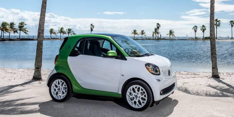 Smart Fortwo Electric Drive : la voiture électrique la plus économique