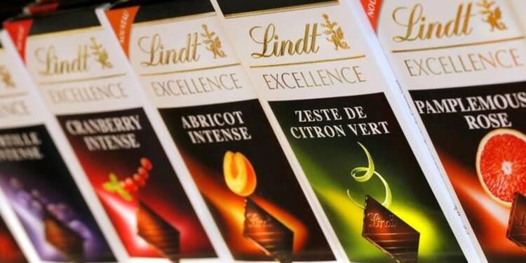 Lindt & Sprüngli réduit sa prévision de ventes