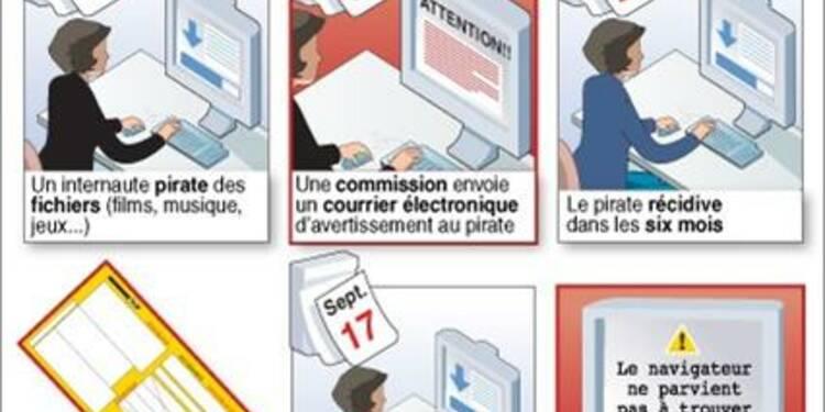 Le Parlement adopte le texte contre le piratage sur internet