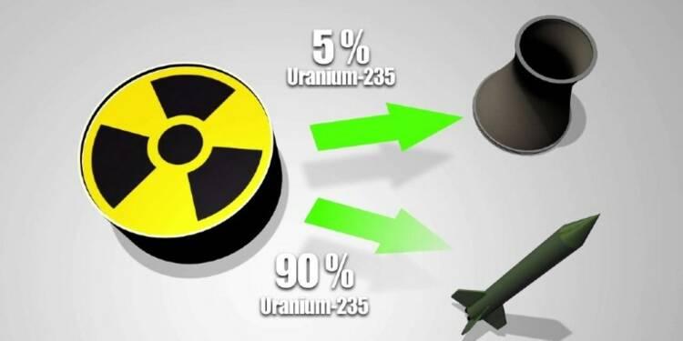 La fabrication d'une bombe nucléaire