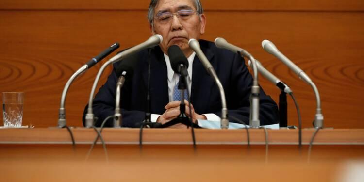 Statu quo de la Banque du Japon, Kuroda contre tout durcissement prématuré