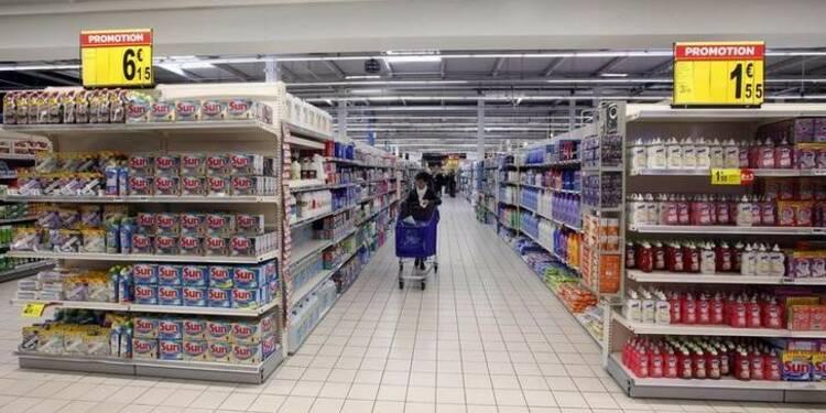 Léger ralentissement du rythme de l'inflation en février