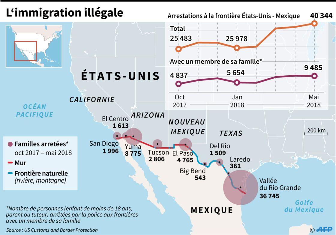 Texas rencontres lois mineures