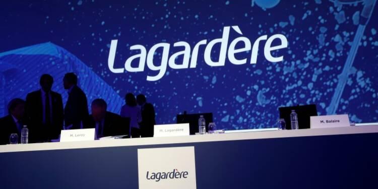 Lagardère relève son objectif de Résop pour 2018