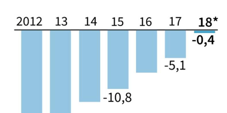 Reste à charge zéro, quasi-gel des pensions, génériques: les principales mesures du budget de la Sécu