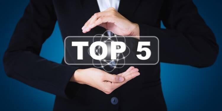 Les SCPI les plus prometteuses pour le classement 2019