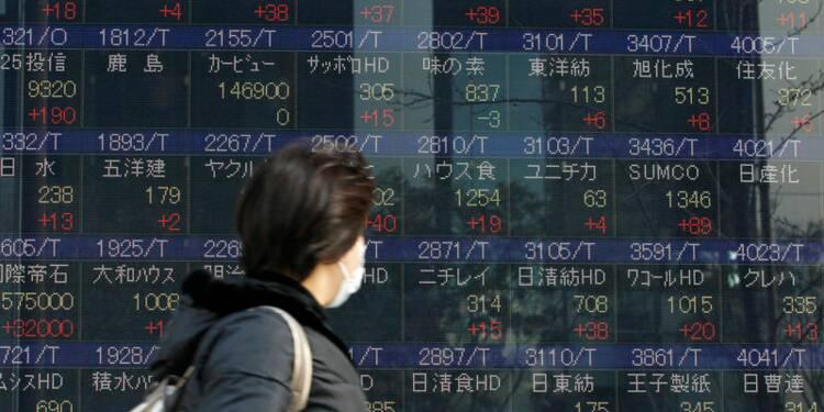 A Tokyo, le Nikkei finit en baisse de 0,08%