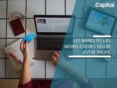 Frais bancaire 2019 : les banques les moins chères selon votre profil
