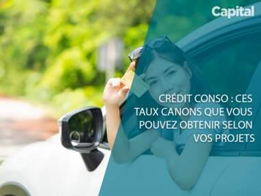 Voici pourquoi le crédit conso est devenu une super affaire en 5 exemples