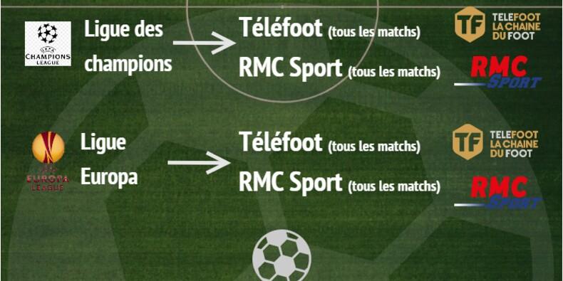 Ligue des champions, Ligue 1… où regarder le foot cette saison ?