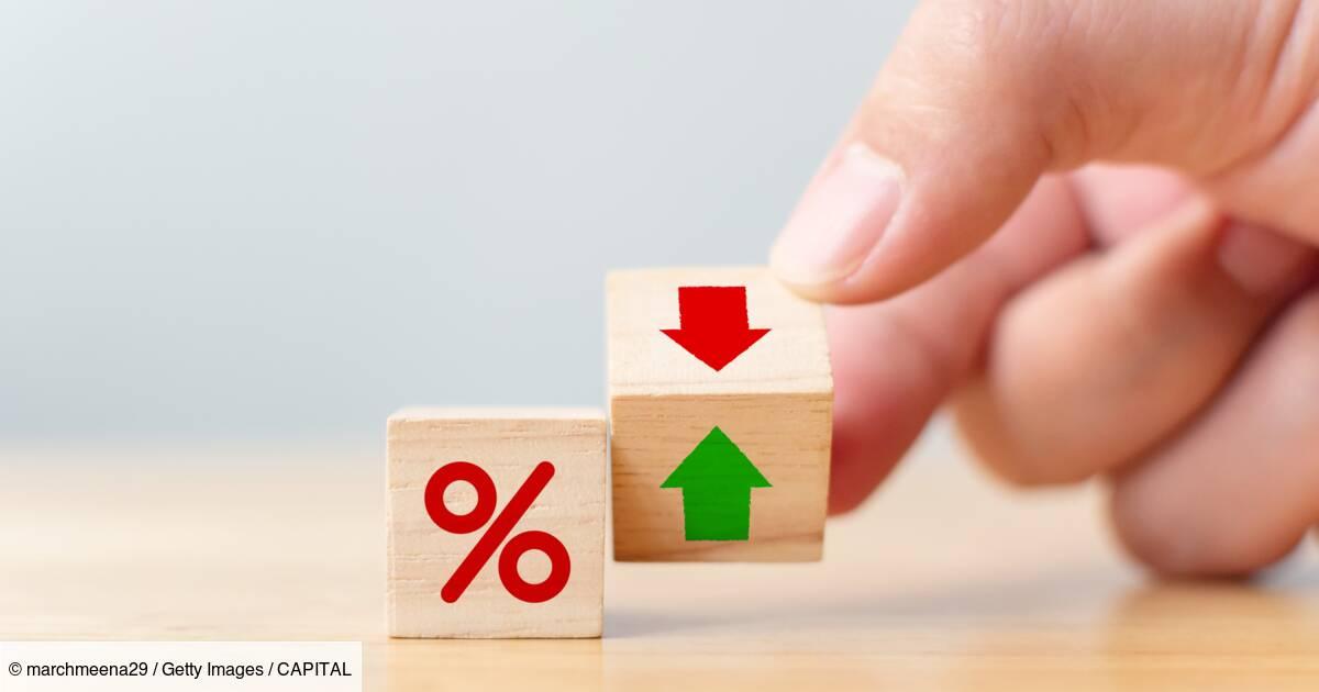 Optimisation fiscale : fonctionnement et dispositifs