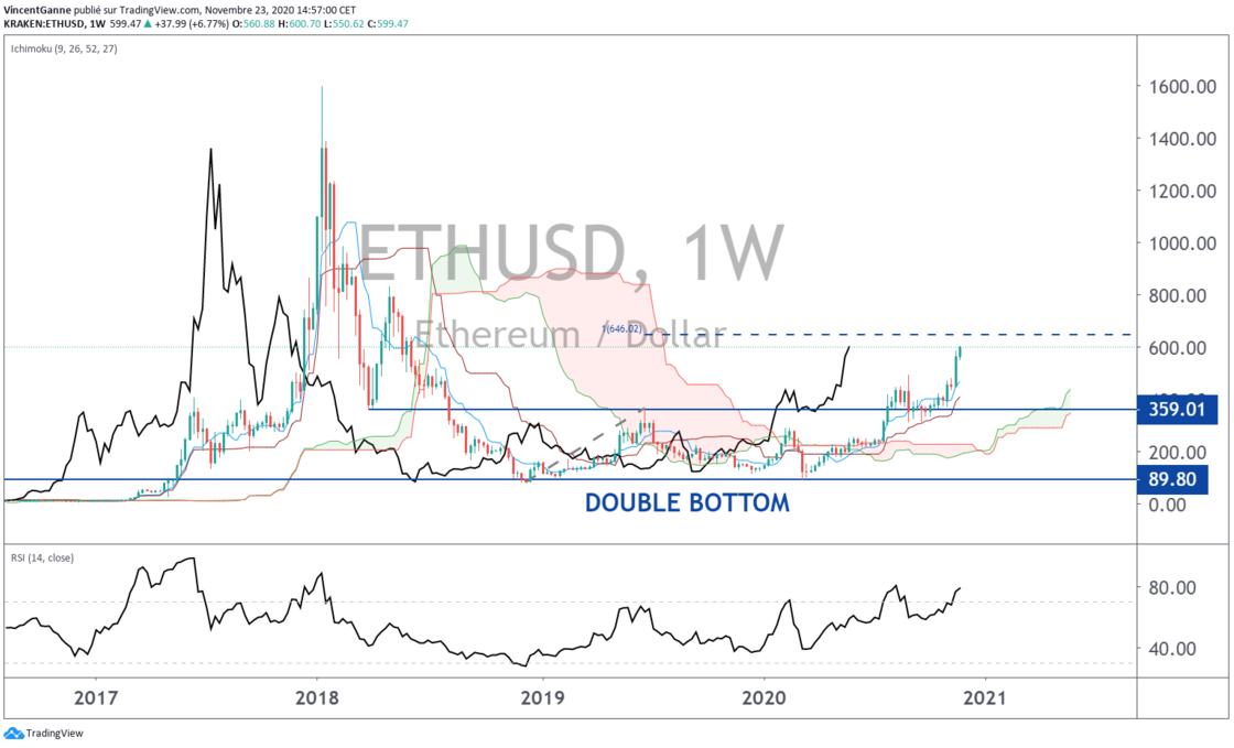 crypto išplito prekybą mėnulio bitcoin apžvalga