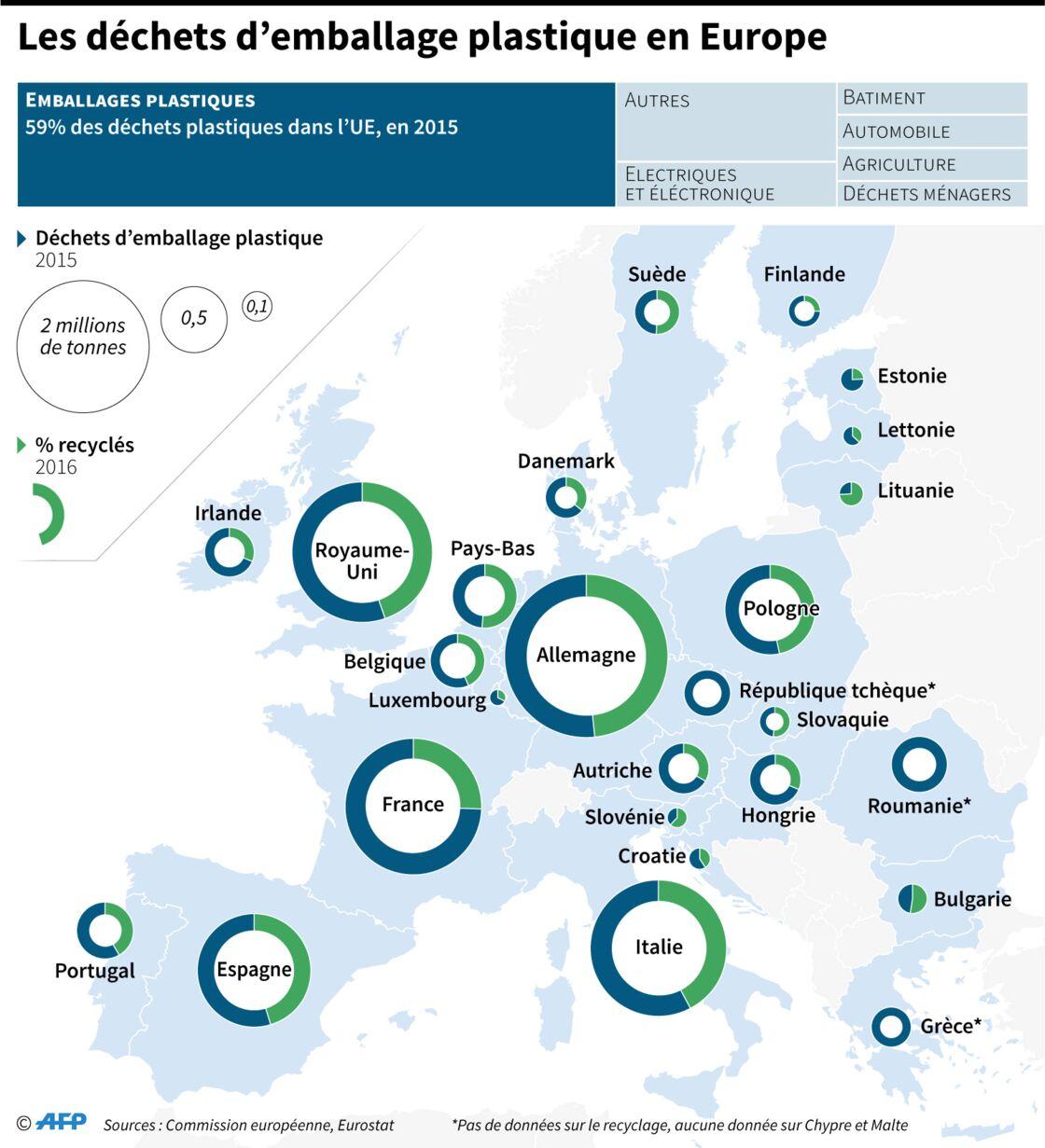 plus gros rabais texture nette choisir authentique L'UE sans plastiques à usage unique en 2021 - Capital.fr