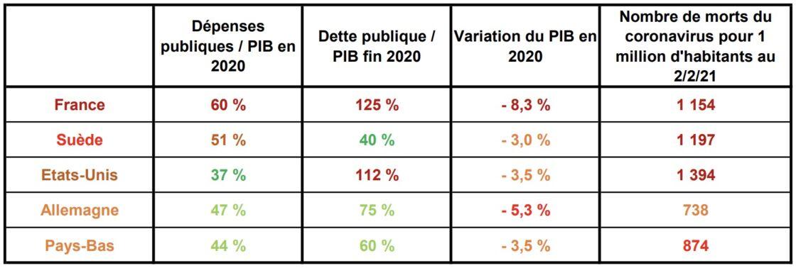 """""""Le """"quoi qu'il en coûte"""" d'Emmanuel Macron face à la crise du Covid-19 va nous coûter très cher !"""" - Foot 2020"""