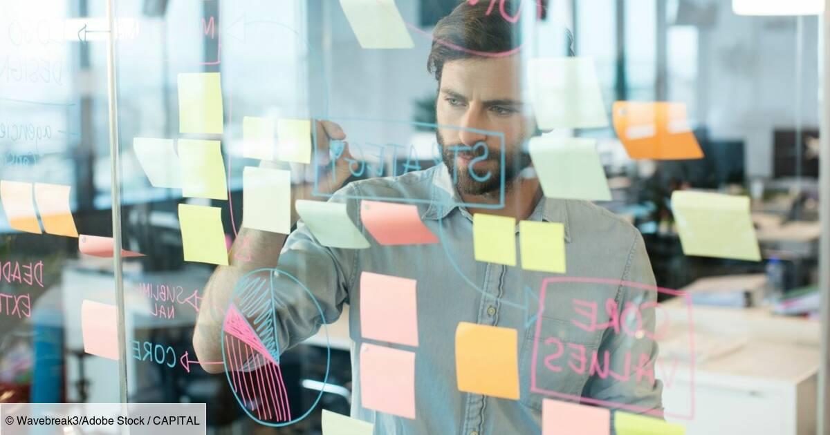 Le management visuel, une méthode à appliquer dans votre vie quotidienne