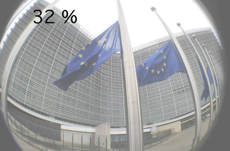 Un tiers des Européens veulent la quitter