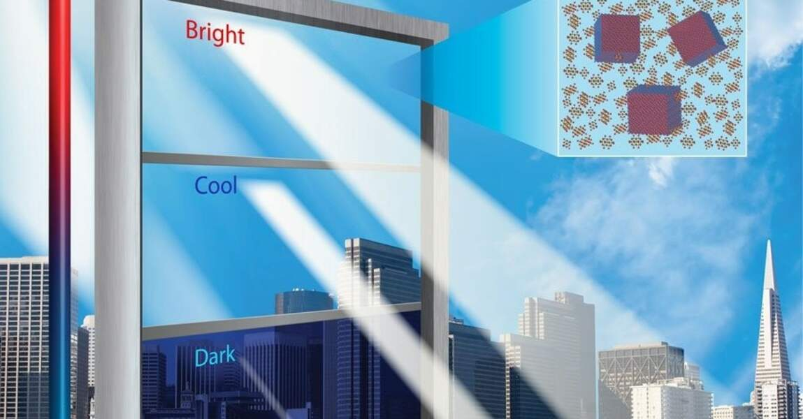 Les vitres intelligentes et réactives