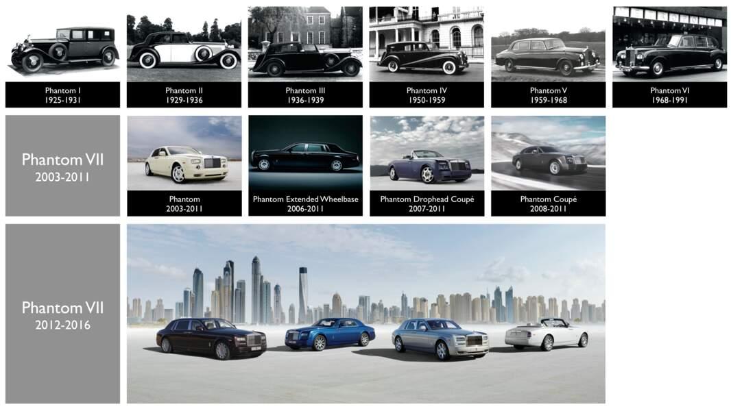Rolls-Royce : des palaces roulants pour super riches