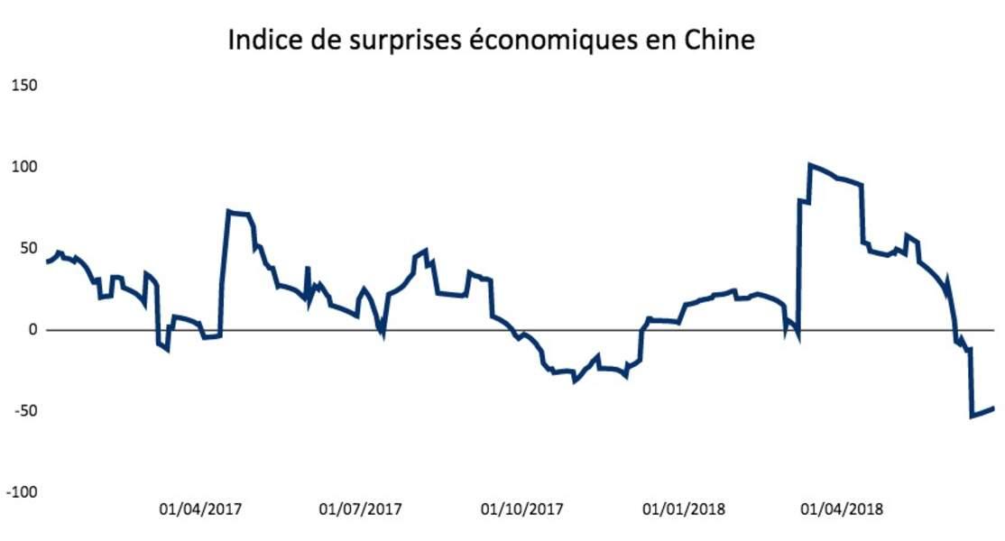 La chute du yuan, le signe d'une économie chinoise en plein freinage ?