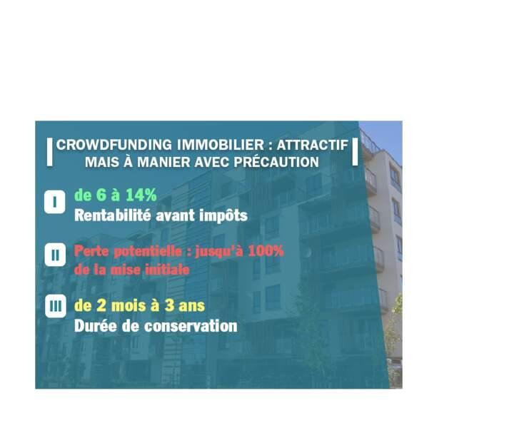 Crowdfunding immobilier : attractif, mais à manier avec précaution