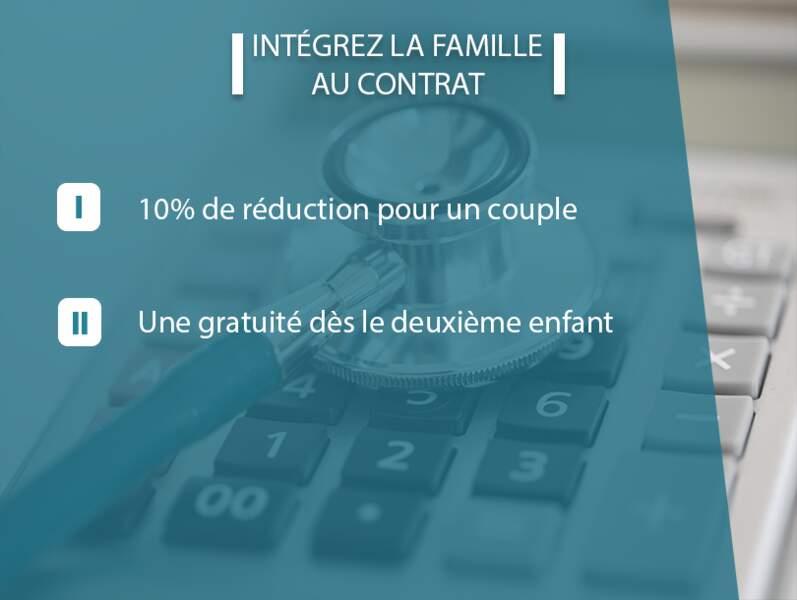 Intégrez votre famille