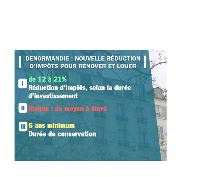 Denormandie : nouvelle réduction d'impôts pour rénover et louer