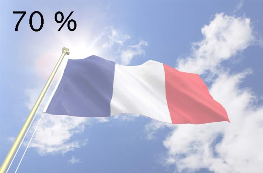 Les Français en ont marre de payer pour les autres